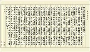 観世音菩薩普門品第二十五 写経用紙お試し用 清書セット